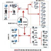云南酒店管理系统(客房、KTV、餐厅、桑拿洗浴、茶吧棋牌)