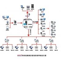 云南连锁酒店管理系统昆明连锁酒店管理软件微信预定系统