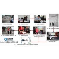 数字标准版追呼系统解决方案