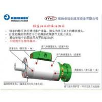 超高频响执行元件德国HANCHEN静压支撑油缸厂家