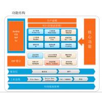 川颐MES-工业软件的核心软件