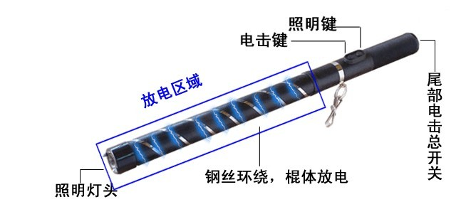 电棍989型