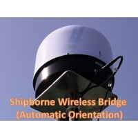 360度球形微波动中通无线传输安视源